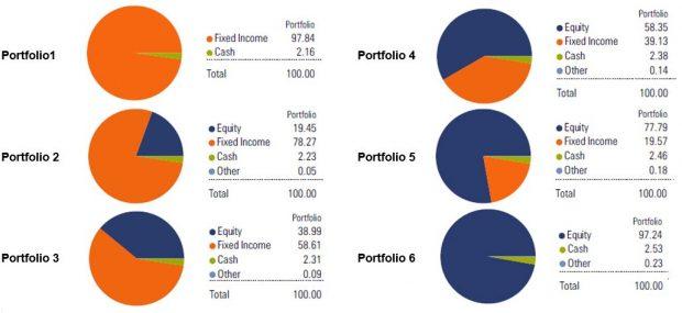 Self-Employed Accountants
